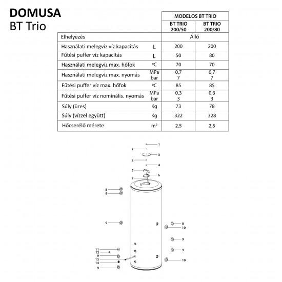 Domusa BT Trio 200/80 saválló puffer tartály fűtésre-hűtésre, és saválló használati melegvíz tartály
