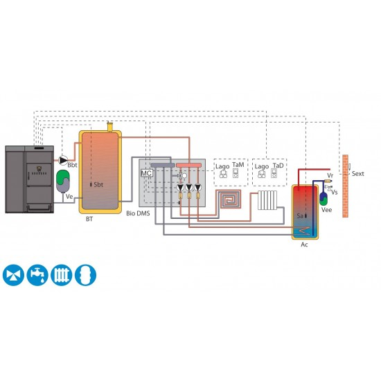 DualTherm professzionális pellet, és fa tüzelésű kazán 35 kW állami támogatással, és komplett telepítéssel